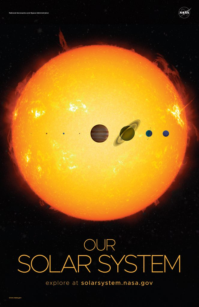 Imágenes del sistema solar - Comparación de tamaños de planetas y el Sol