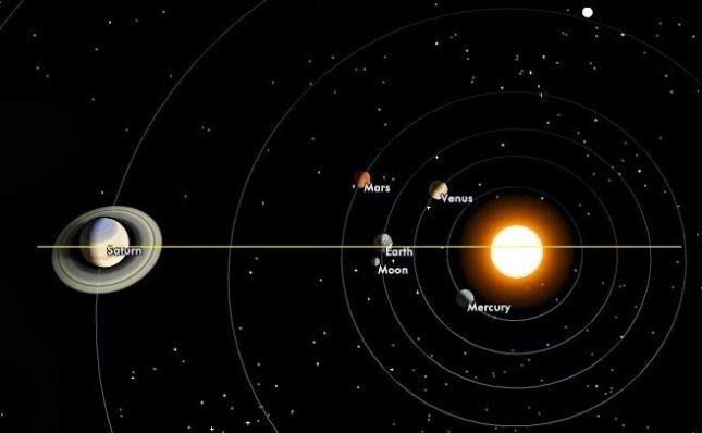 Este martes Saturno se encontrará en oposición, por lo que podrás observarlo con gran nitidez y detalle.
