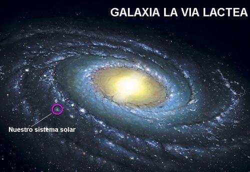 Realmente solo vemos una pequeña cantidad del enorme número de estrellas que hay en nuestra galaxia