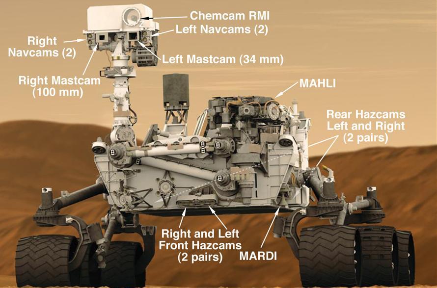 Instrumentos del rover de la NASA Curiosity