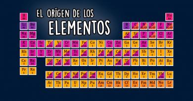El orígen de los elementos
