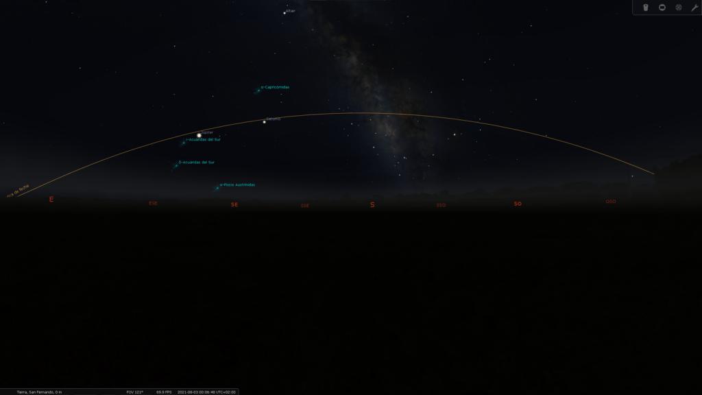 Saturno sigue la ecliptica, al igual que todos los planetas, el Sol y la Luna